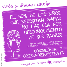 El 50% de los niños que necesitan gafas no las usa por desconocimiento de sus padres